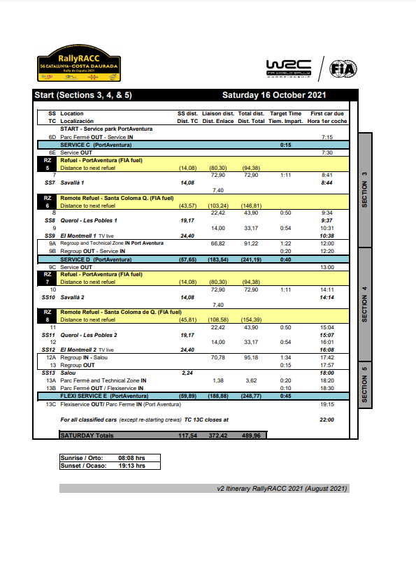 World Rally Championship: Temporada 2021  - Página 34 E-Is3CIXoAIiMiQ?format=png&name=900x900