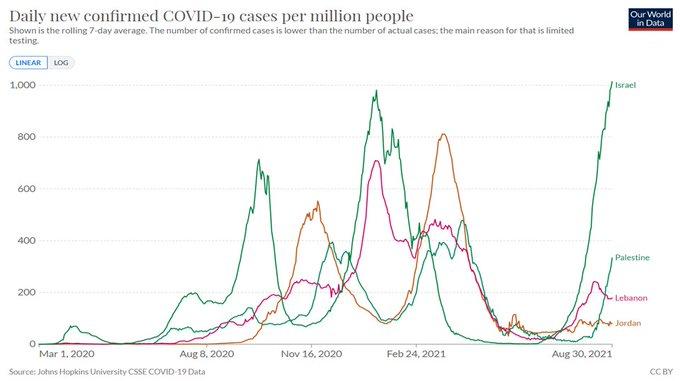 Épidémie/pandémie de Coronavirus/Covid 19 [Tome 3] - Page 4 E-JFFTYVEAArbne?format=jpg&name=small
