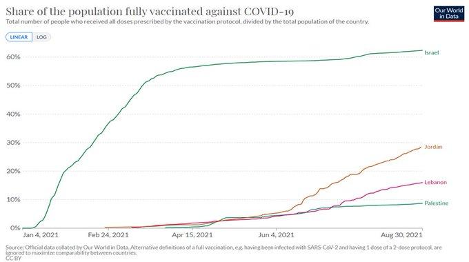 Épidémie/pandémie de Coronavirus/Covid 19 [Tome 3] - Page 4 E-JFqUfVQAUgypN?format=jpg&name=small