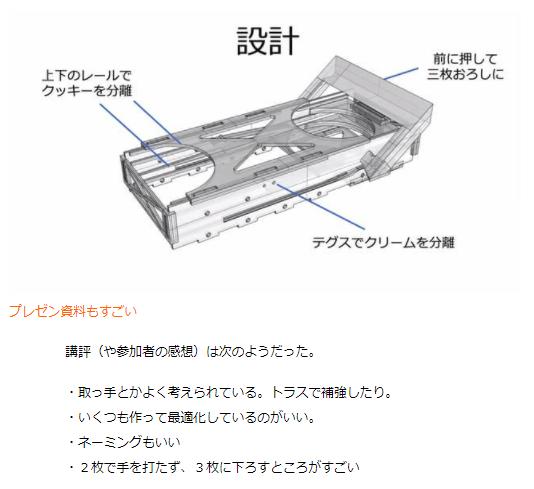 早稲田大学の建築学科では?「役に立たない機械」を全力で作る課題がある!