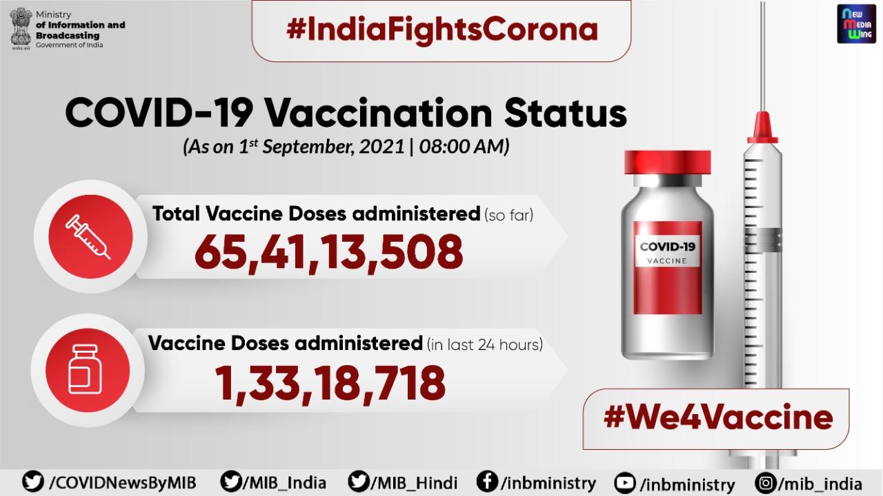 भारत में एक दिन में अब तक के सबसे अधिक 1.33 करोड़ से अधिक टीके लगाए गए