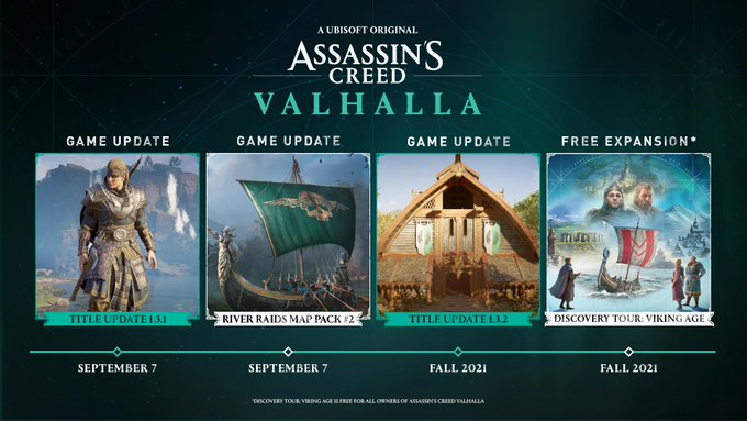 A roadmap image for Assassin's Creed Valhalla showing four titles, images, content names, and times.  From left to right ;  Game Update, Eivor Wearing Armor, Title Update 1.3.1, September 7;  Game Update, a longship on the water, River Raids Map Pack # 2, September 7;  Game Update, The Colony Longhouse, Title Update 1.3.2, Fall 2021;  Free Expansion, a composite Norway / England scene, Discovery Tour: Viking Age, Fall 2021.