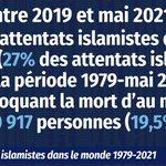 """Nouvelle étude @Fondapol """"Les attentats islamistes dans le monde 1979-2021"""". Deux ans après une première édition, nous proposons une mise à jour de notre base de données qui s'étend jusqu'en mai 2021. 📖 L'analyse https://t.co/39AKp0LvHE 📈 Les données https://t.co/06UaVd9PSp"""