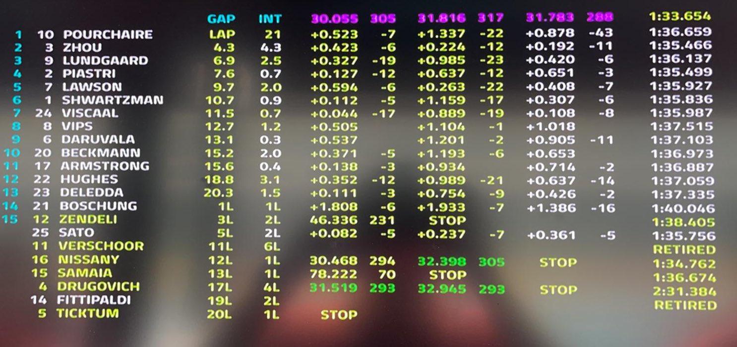 F2 Monza