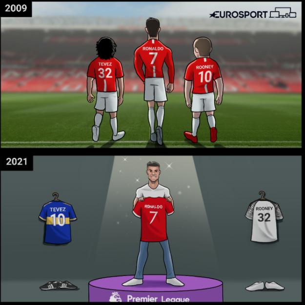 🐐 Bugün günlerden #Ronaldo