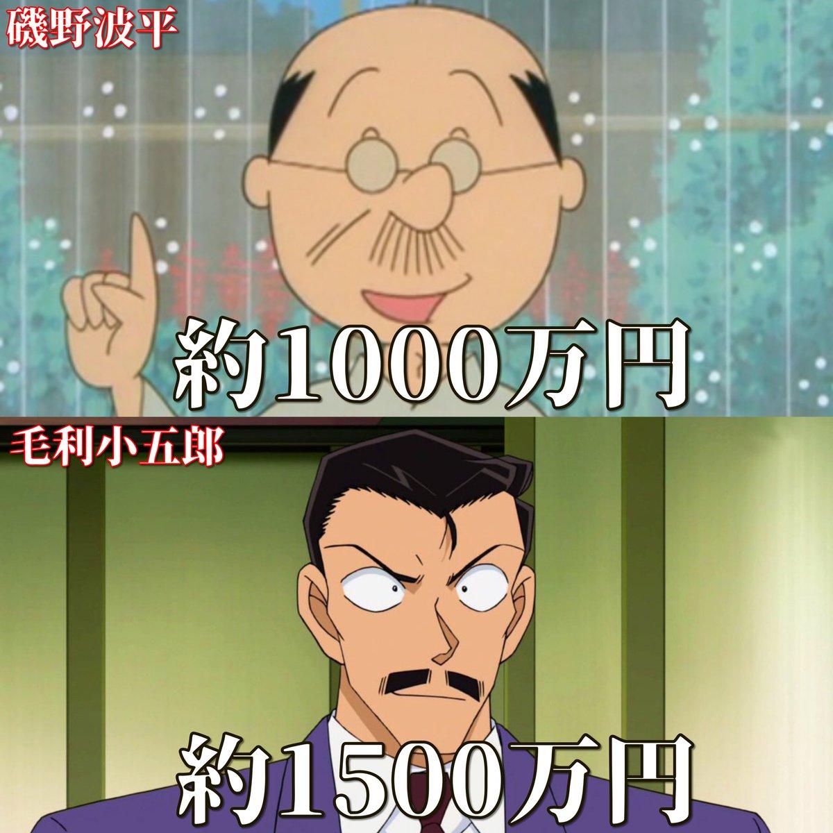 実はこれだけ貰っている?アニメキャラの推定年収まとめ!