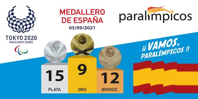 Creatividad con el podio y el número de medallas de cada metal
