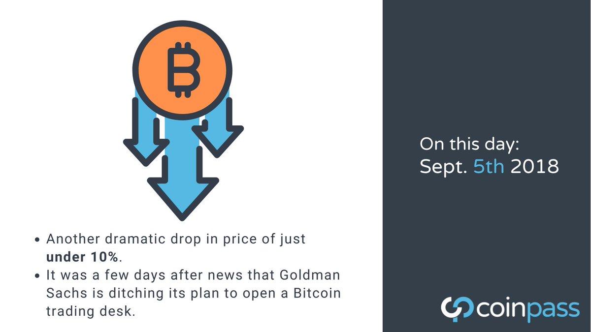 bitcoin gst di trading