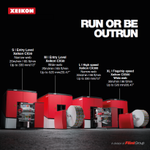 Image for the Tweet beginning: Discover more about the Xeikon