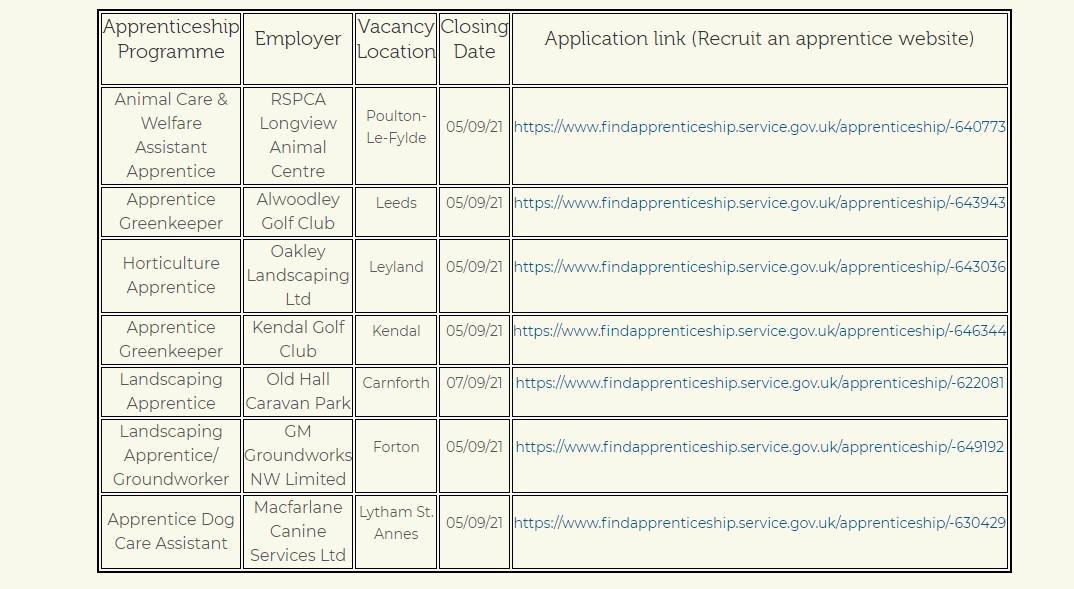Some great Apprenticeship opportunities 👇🏼#upskillingLancashire