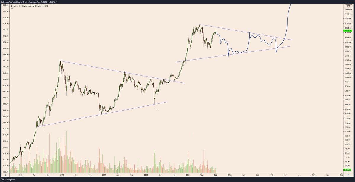 15000 bitcoin verso euro