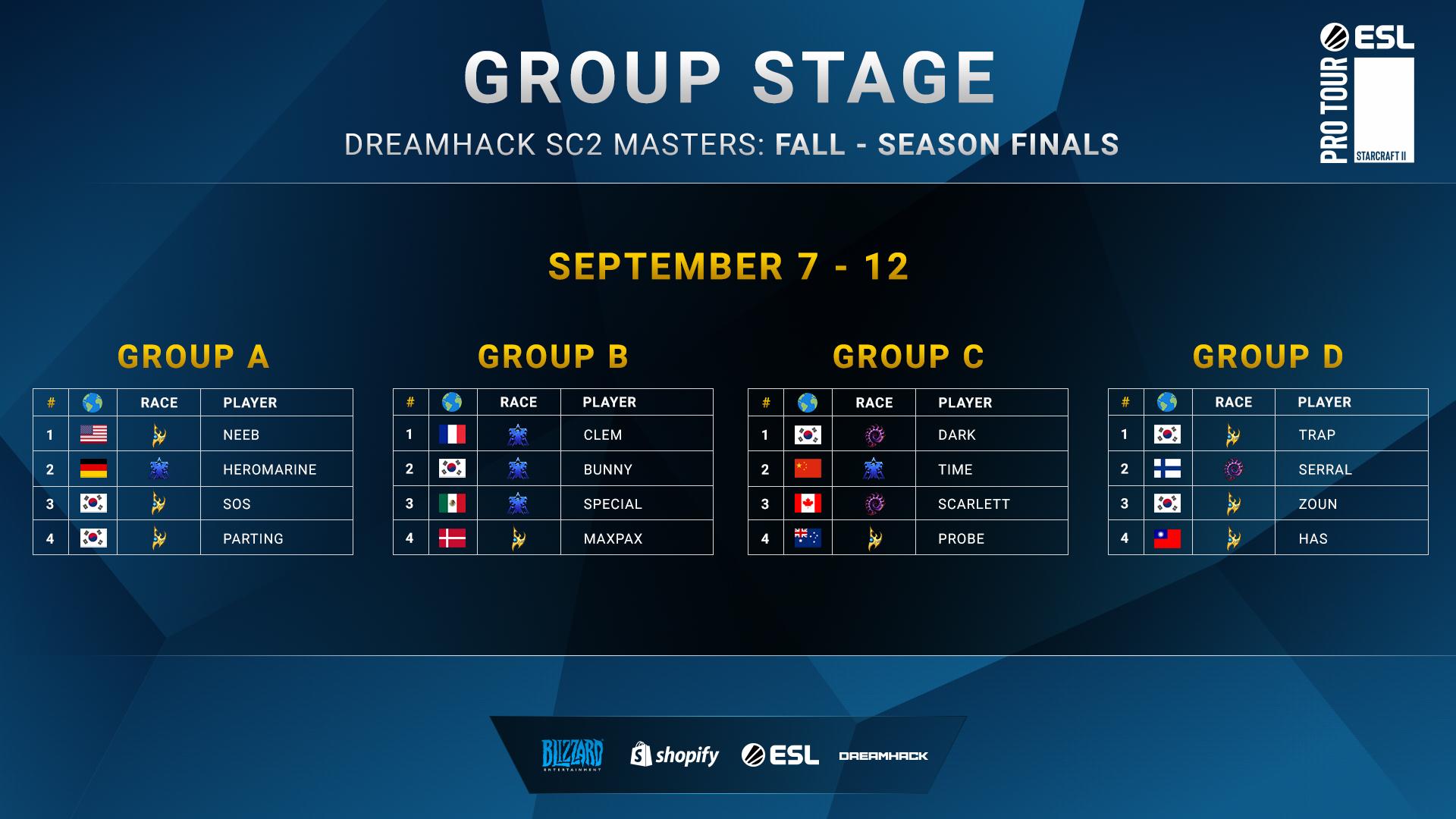 DreamHack Masters Fall 4. Hét
