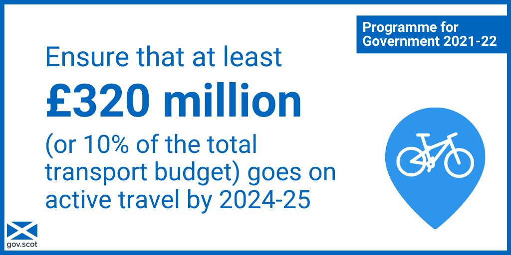We will continue to invest in #ActiveTravel and reduce Scotland's carbon footprint. Building on the pilot work already underway, free bikes will be made available to children whose families cannot afford them. #ScotPfG