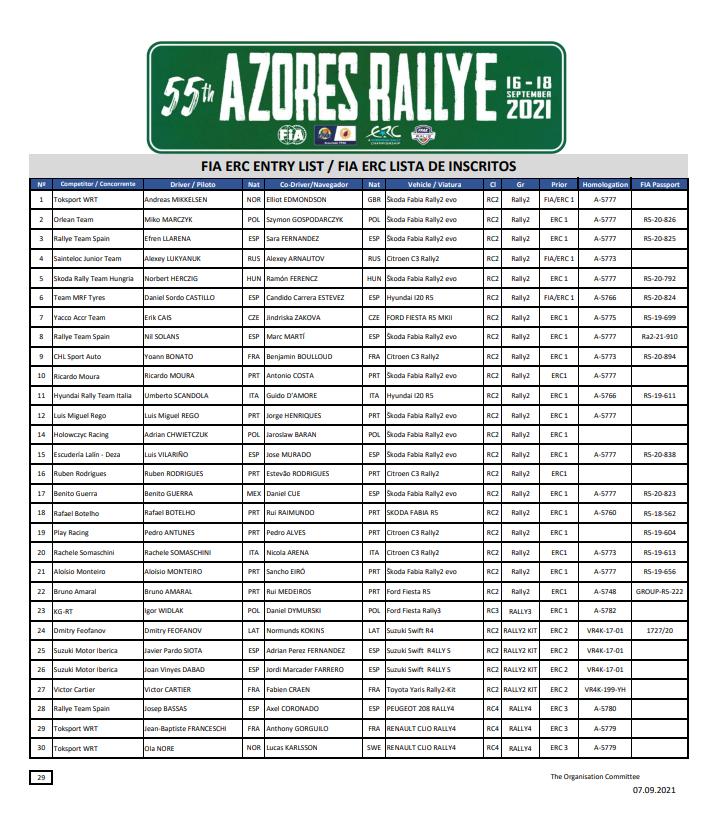 ERC: 55º Azores Rallye [16-18 Septiembre] E-sxihKWUAMA9Tx?format=png&name=900x900