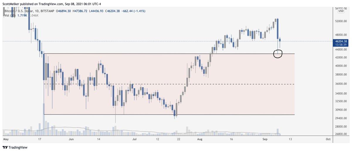 mercato btc noi bitcoin tracker app