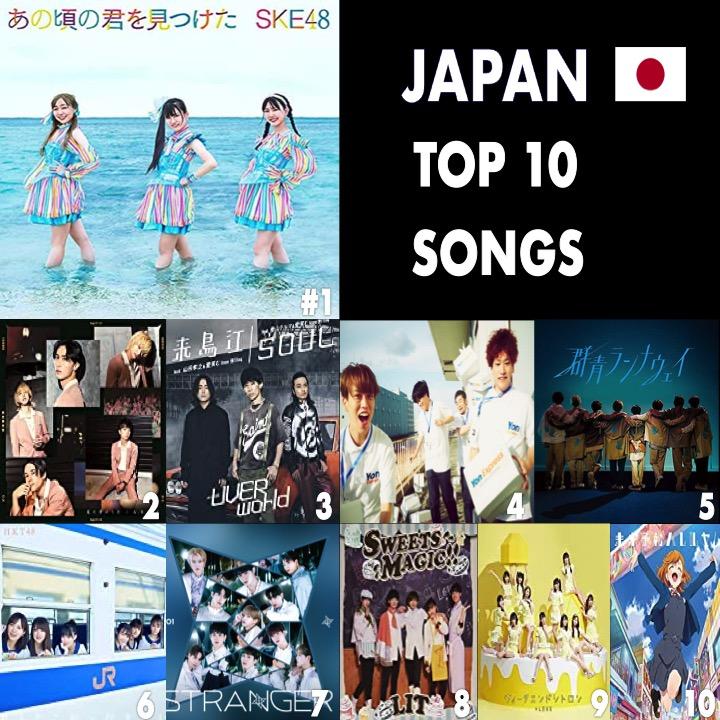[情報] TinyStars進入World Music Awards日本前10