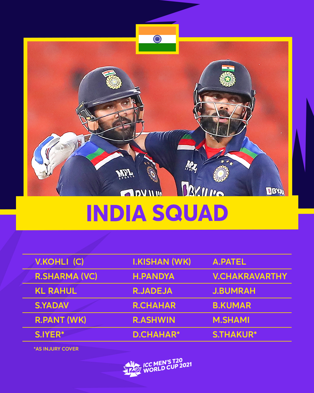 India Squad For Mens T20 WC 2021