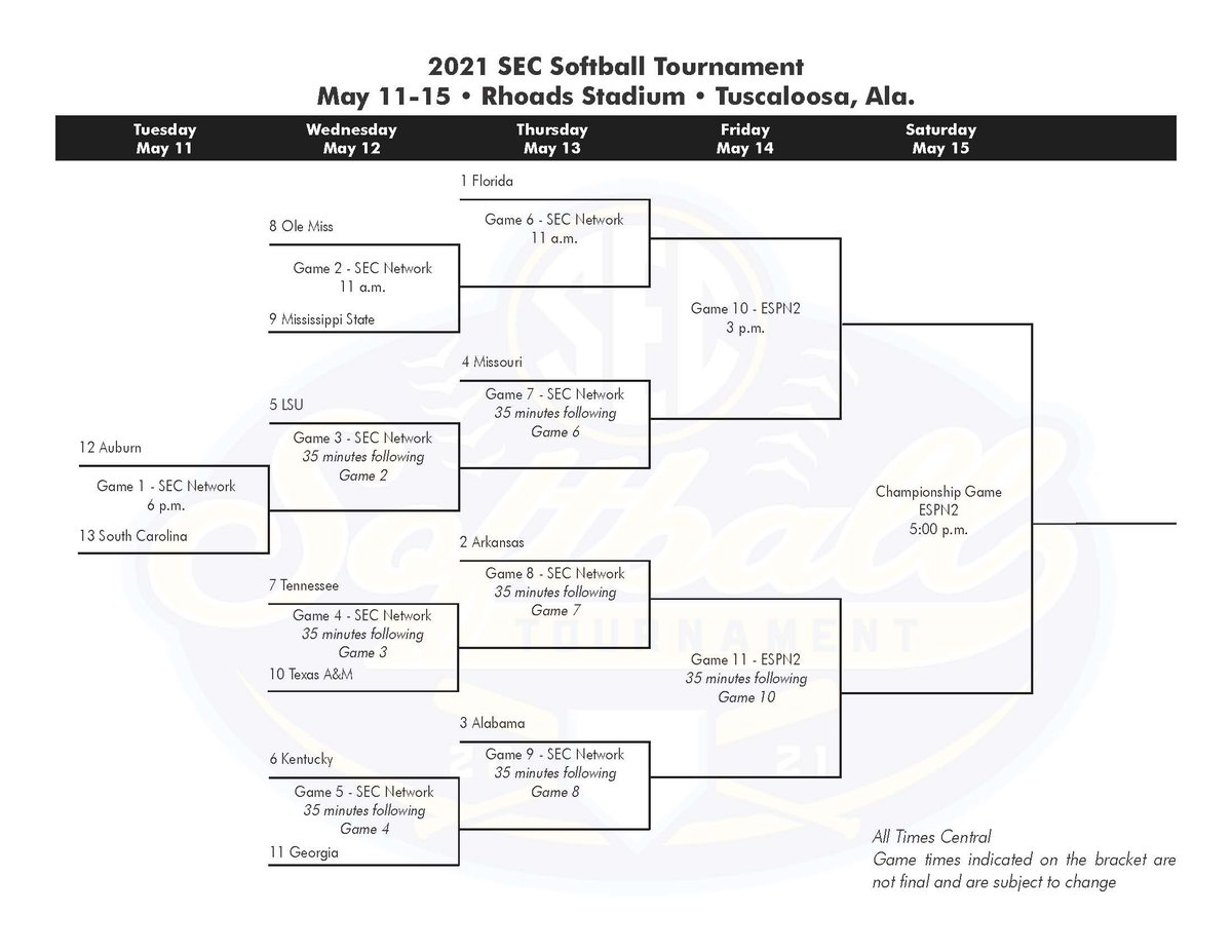 Alabama earns the No. 3 seed, opens play on Thursday against the winner of Wednesday's game between Kentucky and Georgia  #Team25 #RollTide https://t.co/OxwaMpeXap