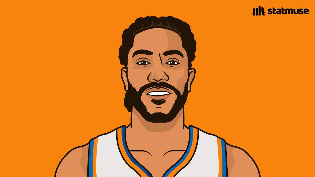 @statmuse's photo on Knicks