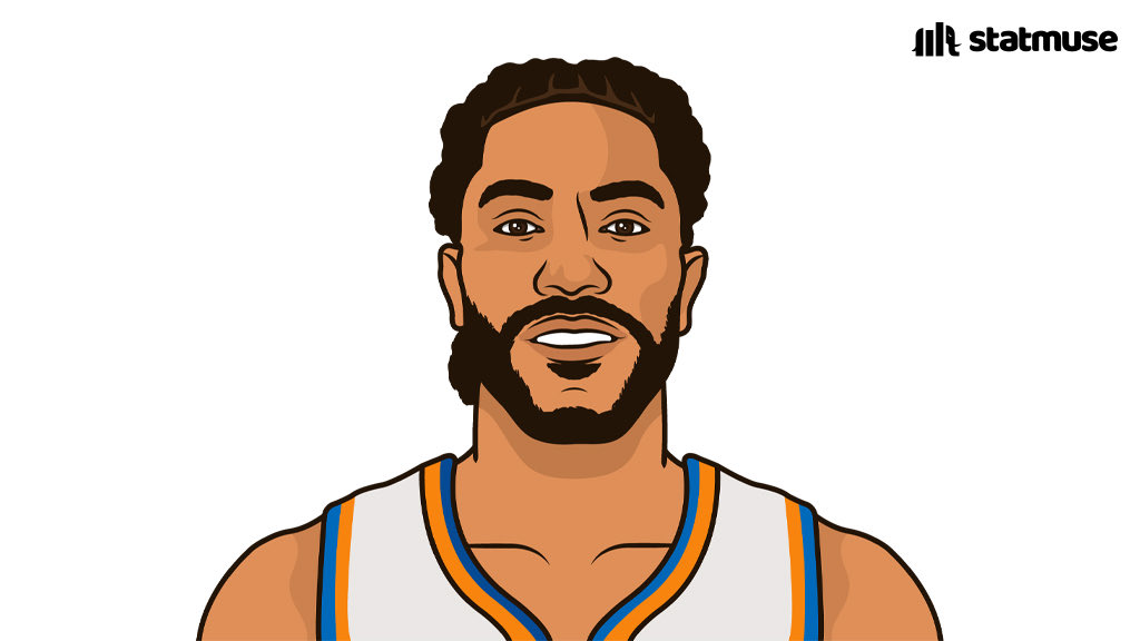 @statmuse's photo on Derrick Rose