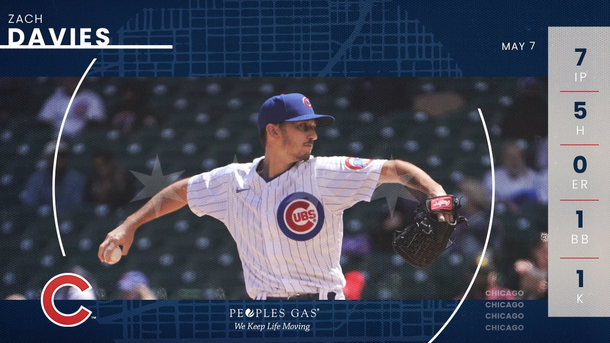 @Cubs's photo on Zach Davies