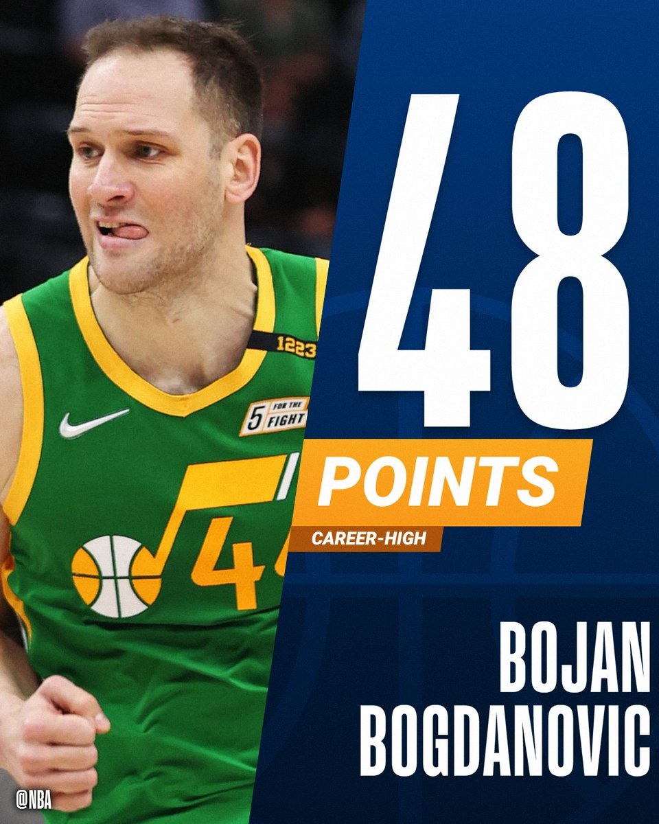 Bojan Bogdanovic becomes the first player in @utahjazz franchise history to record 45+ PTS and 8+ threes in a game! #TakeNote https://t.co/ieN8dW0XxX