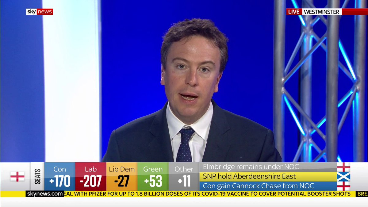 """Sky News understands the Labour leadership are preparing to """"look at a policy review"""", as the slew of disastrous election results continue to unnerve people across the party.  @SamCoatesSky has the latest.  Follow live updates: https://t.co/DBQEfy1JSd https://t.co/U1fQV83JnZ"""