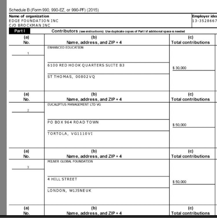 Yuri Milner and Jeff Epstein... funded those dinners.  And who is the third donor, Eucaliptus Management LTD VG (out of BVI)? @xeni https://t.co/qDFRUyXSpm https://t.co/P48X2YB1pw