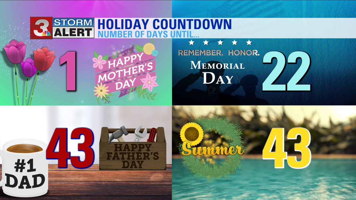Reminder... Mother's Day is tomorrow. Only 1 day left. Memorial Day is quickly approaching, 22 days away. Then, Father's Day & the Summer Solstice are both 43 days from now. #holidays #holidaycountdown #MothersDay https://t.co/czNqPZQ86c