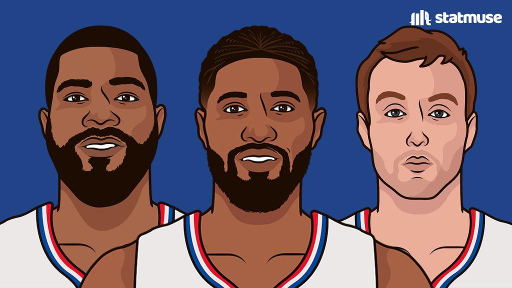 The Clippers have 8 players shooting 40%+ from three this season.  47.5 —Marcus Morris 46.1 —Luke Kennard 44.4 —DeMarcus Cousins 43.8 —Reggie Jackson 42.3 —Patrick Beverley 42.1 —Paul George 40.9 —Terance Mann 40.2 —Nic Batum https://t.co/4NriX7Ljgk