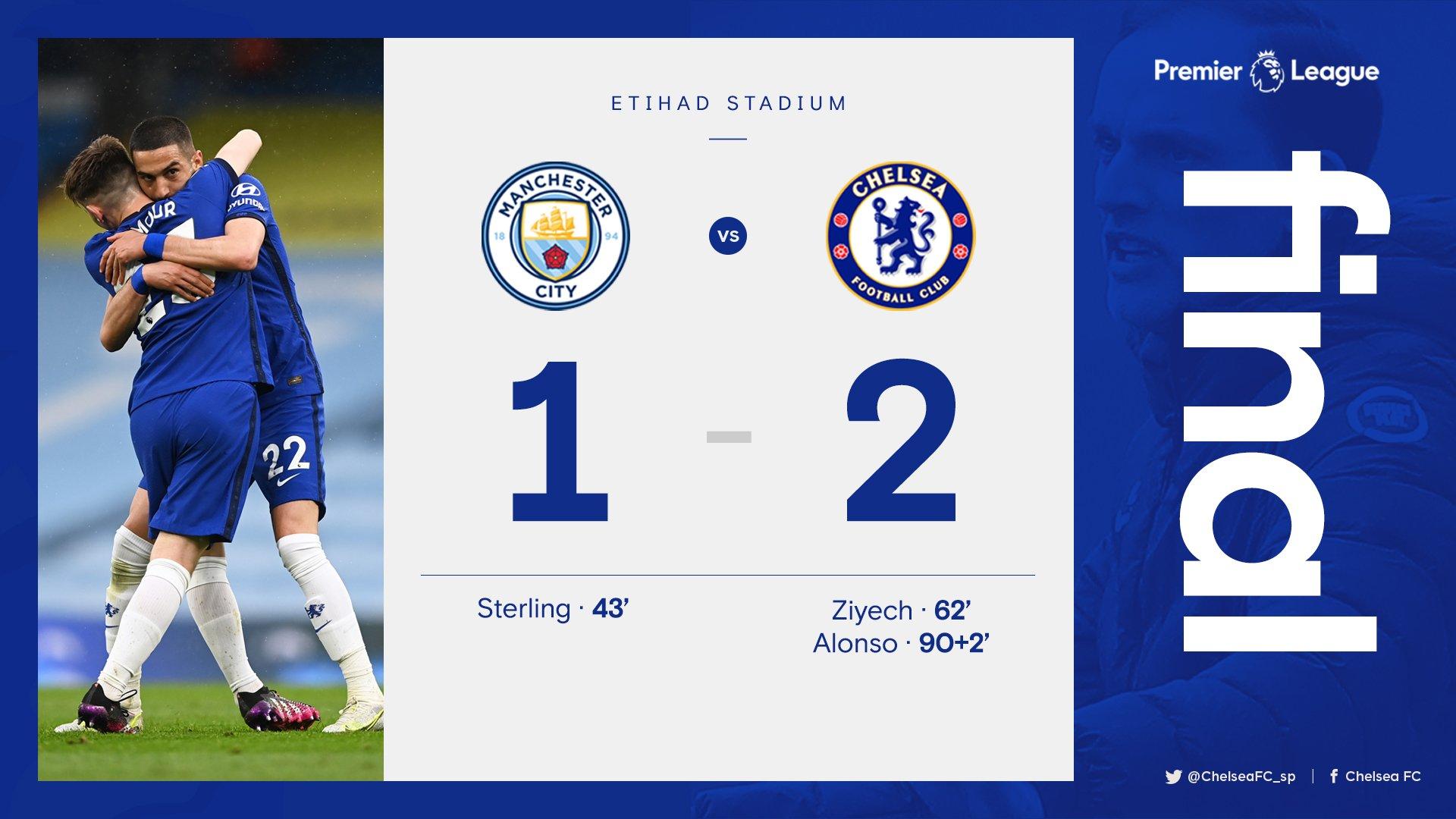Chelsea Terminliste 18 19