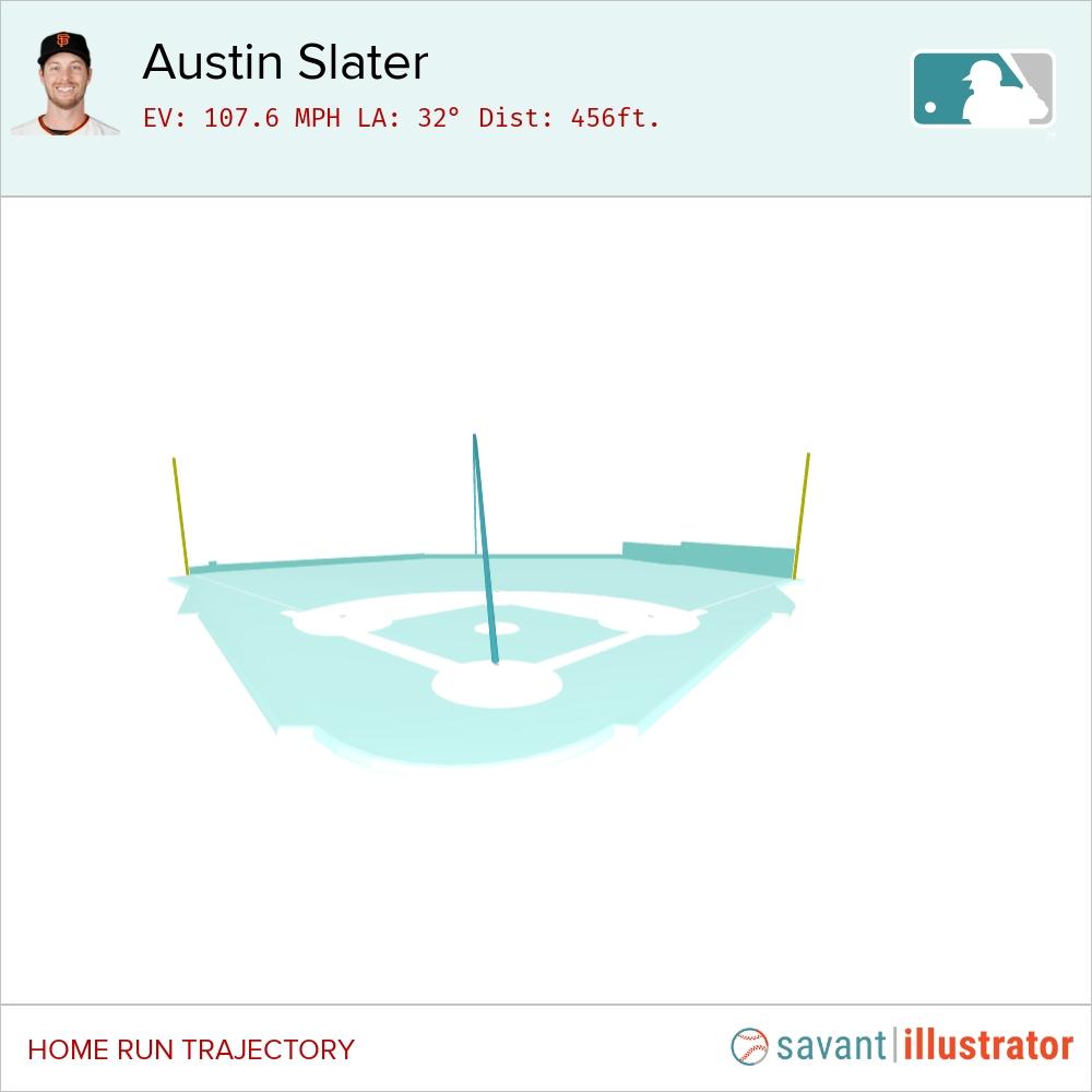 @SlangsOnSports's photo on Austin Slater