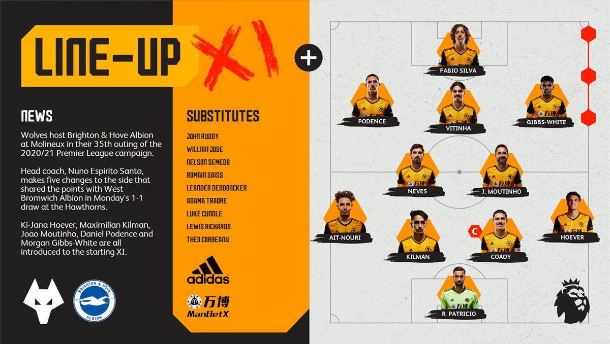 Here's how Wolves line-up for this afternoon's @premierleague fixture against @OfficialBHAFC. #WOLBHA   🐺📋