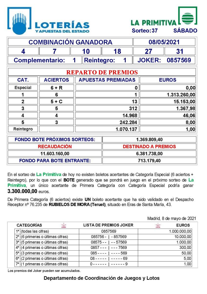 Resultado #LaPrimitiva sábado 08/05/21 #suerte #Málaga #lotería https://t.co/ilUdOJgowf