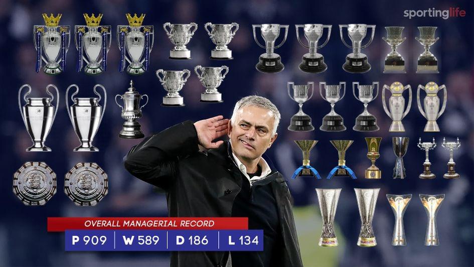 @StokeyyG2's photo on Mourinho