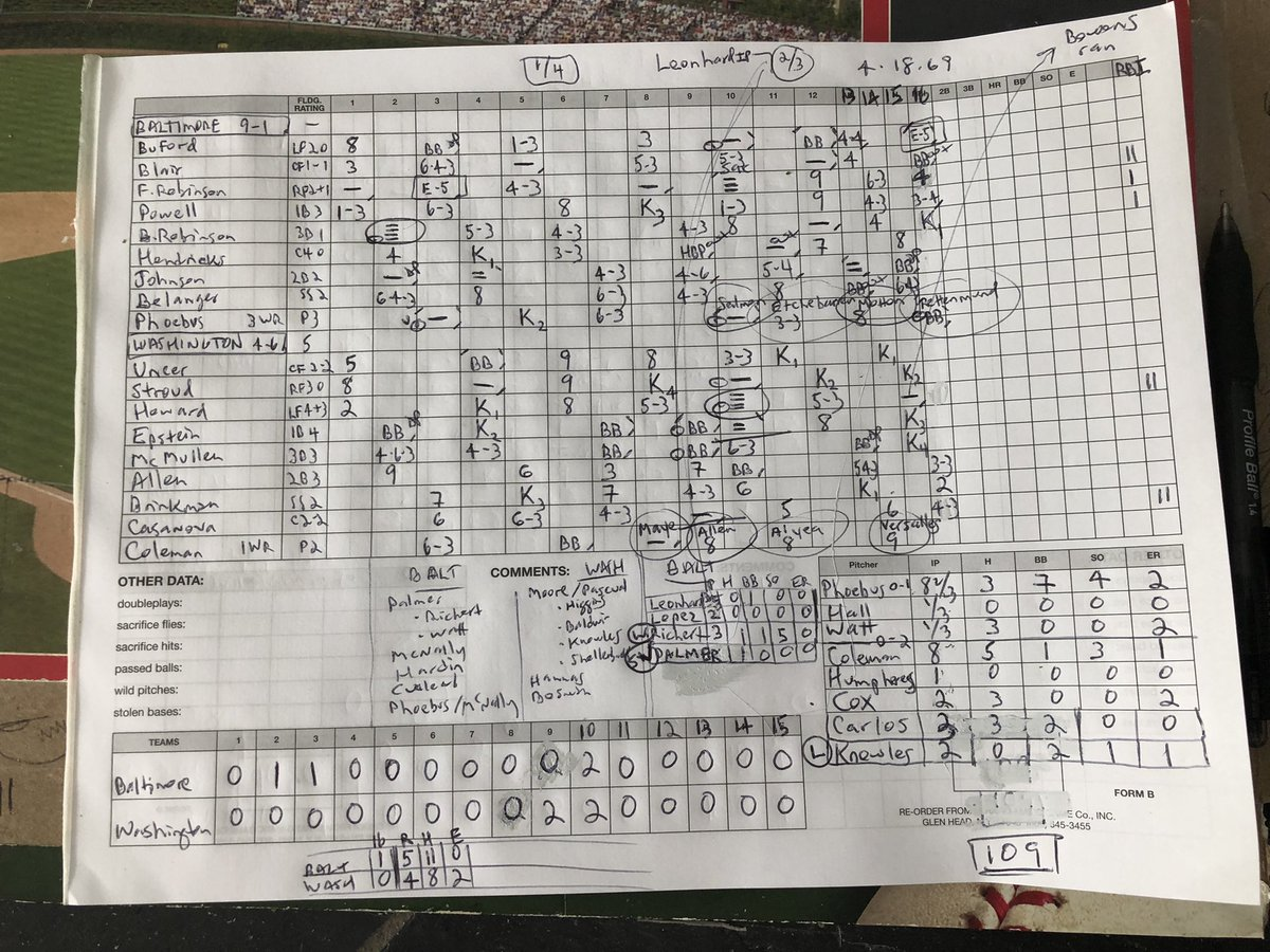 FINAL in @StratOMatic 1969 replay: @Orioles 5, Senators 4 in 16 innings. Powell went 0-for-8, but he knocked in the winning run with a ground out. #StratOMatic ⚾️ https://t.co/VQPYJbNNrQ