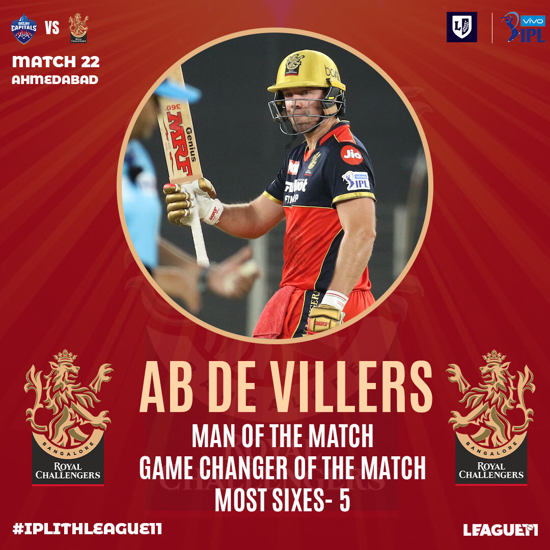 """MAN OF THE MATCH"""" Mr. 360 ABD 75(42) including 5 sixes. Truly He is the GOAT"""