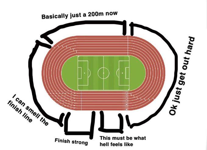 Anatomy of a 400m race... https://t.co/KVID1MiFxy