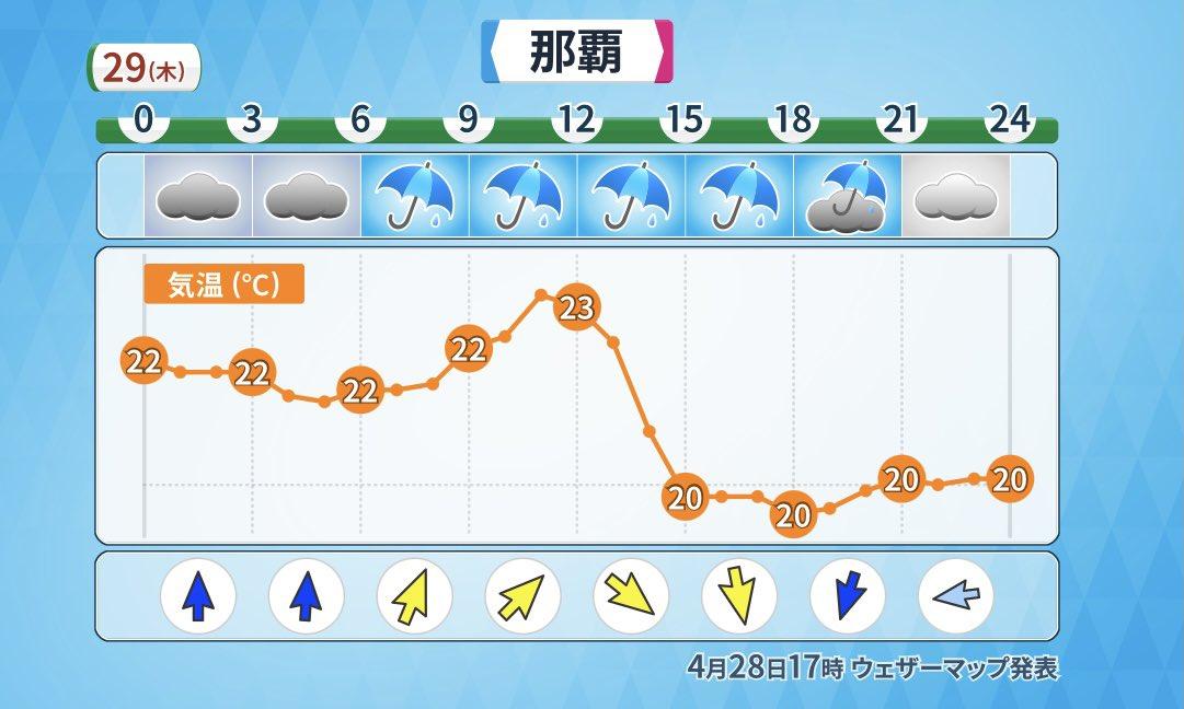 天気 町田 【一番当たる】東京都町田市の最新天気(1時間・今日明日・週間)