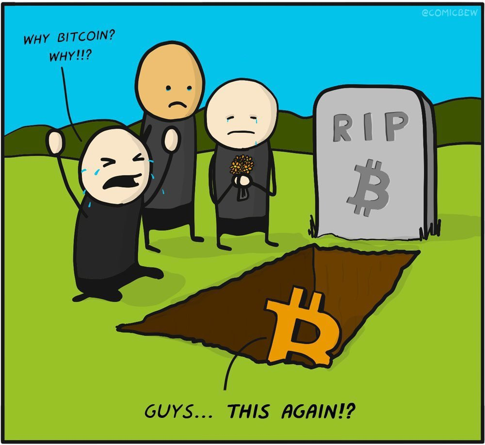 Automated Bitcoin Binance Strategy - RIP HODLERS