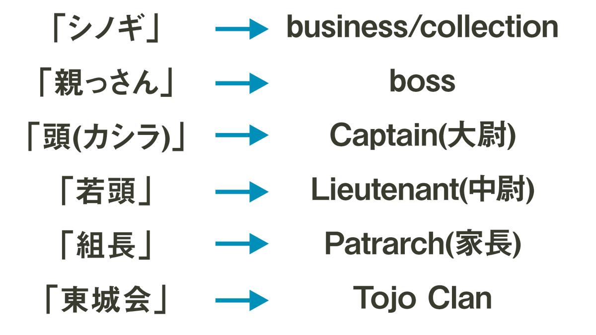 「シノギ」は英語で何?「龍が如く」に登場する極道用語を英語に翻訳したものがこれ!