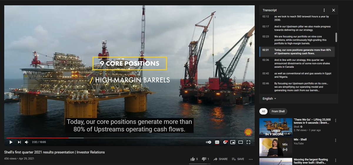 What providence! Shell released their Q1 results today, in which they explicitly brag about expanding their fossil gas business https://www.shell.com/investors/results-and-reporting/quarterly-results/2021/q1-2021.html?utm_medium=Stop_Selling_FossilFuels&utm_content=___&utm_campaign=Stop_Selling_FossilFuels&utm_source=twitter&postid=Stop_Selling_FossilFuels&linkId=Stop_Selling_FossilFuels