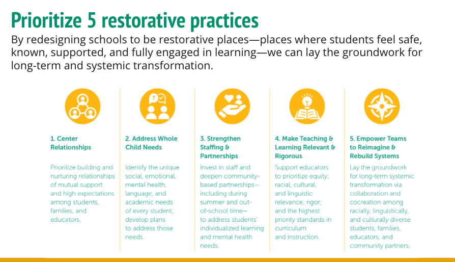 Love the idea of a #restorativerestart as we welcome students back to school @igssyd