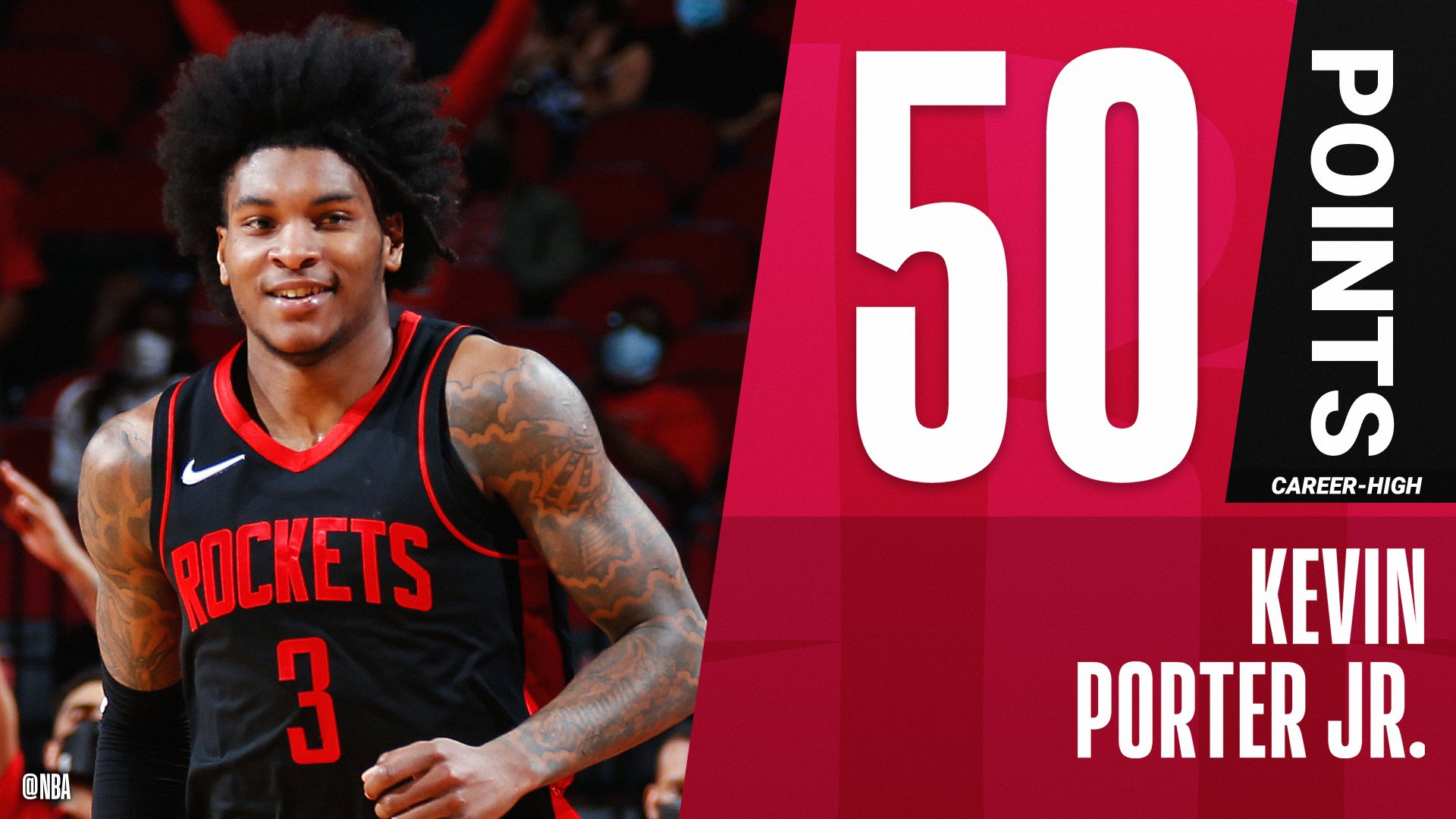 Kevin drops 50 points double-double