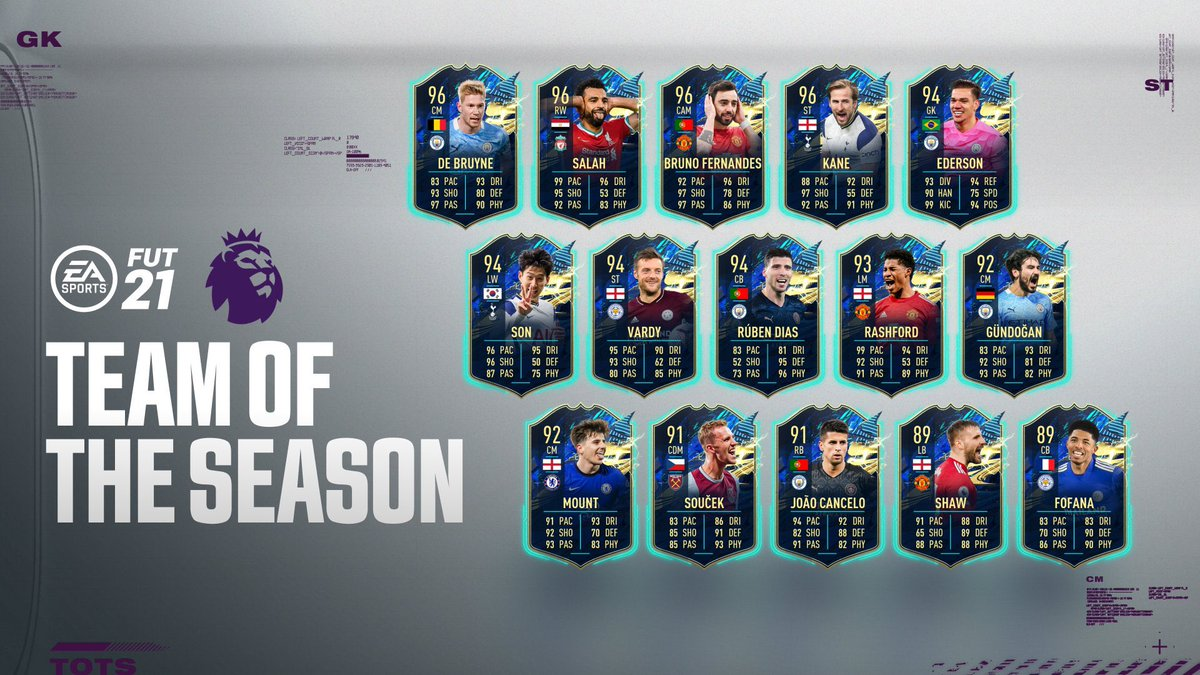 It's the one we've been waiting for, BPL TOTS time!!! Some unbelievable players & ratings🔥Get your orders in now in time for the 6pm release⏰ #BPL #TOTS #BPLTOTS #FUT21 #FIFA #FUT #GetWinning https://t.co/FHHNmLZCl6