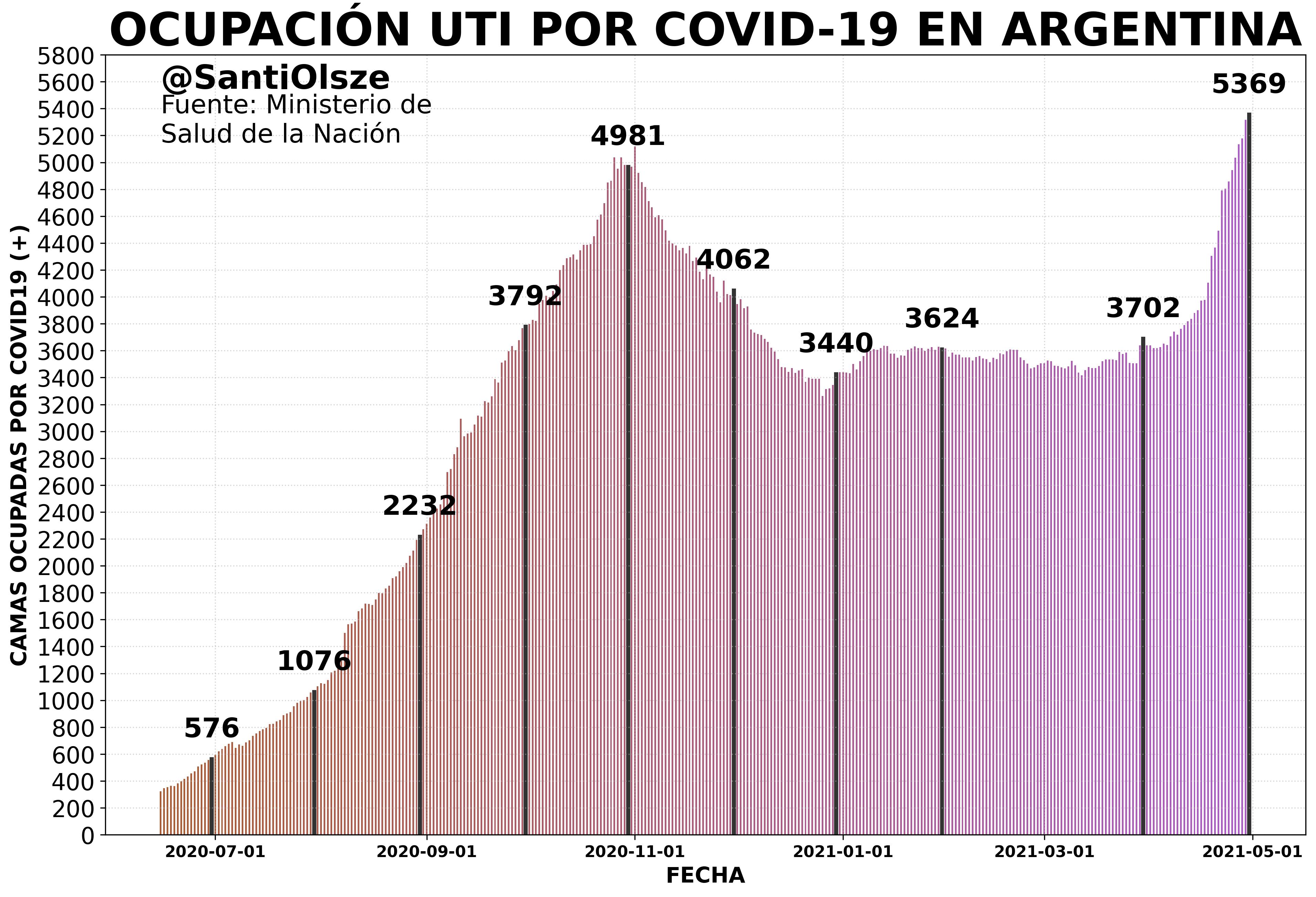 Medidas dispuestas hasta el 21 de mayo contra el coronavirus.