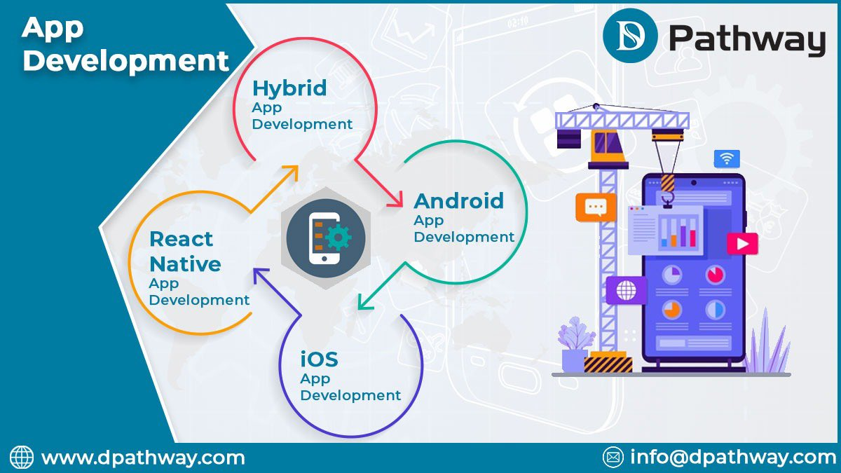 From concept to developing an application dpathway covers the entire mobile app development cycle, no matter how diverse or complex your needs are.#appdevelopment #appdeveloper #webdevelopment #mobileappdevelopment #appdesign #android #ios #app #mobileapp #webdesign #mobileapps