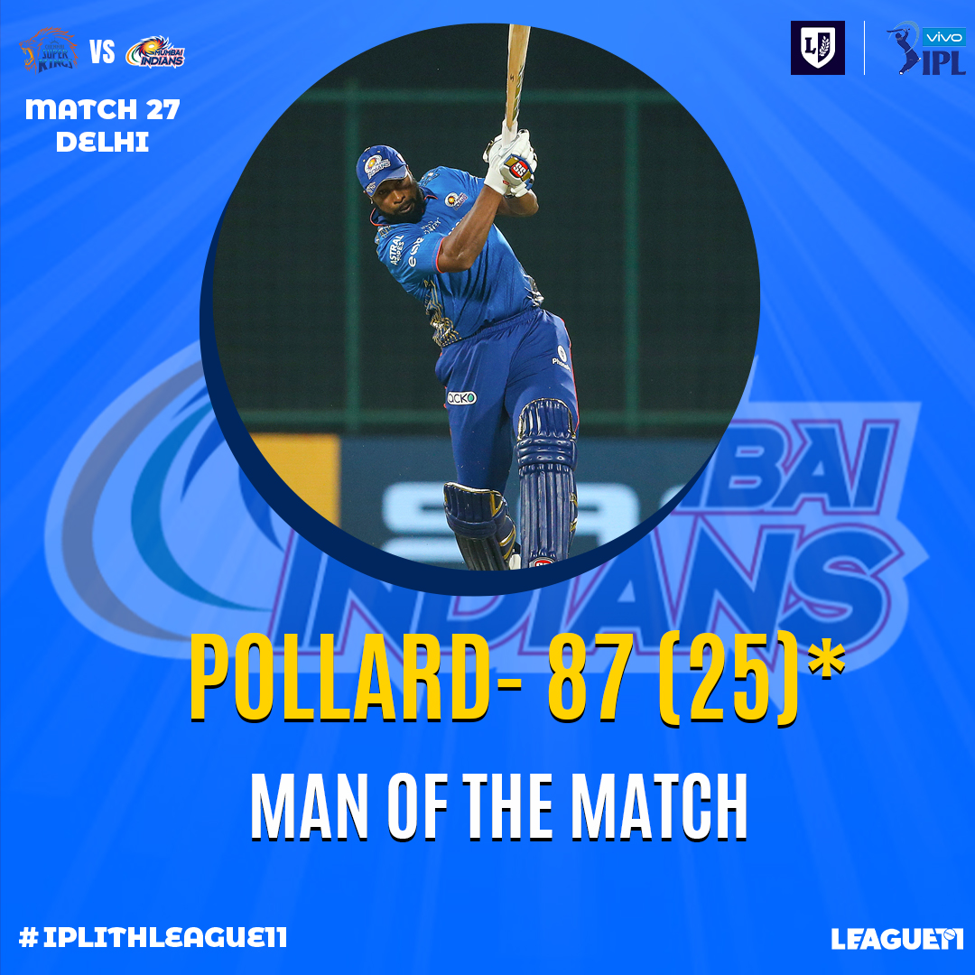 Player of the Match For CSK vs MI on his brilliant Performance