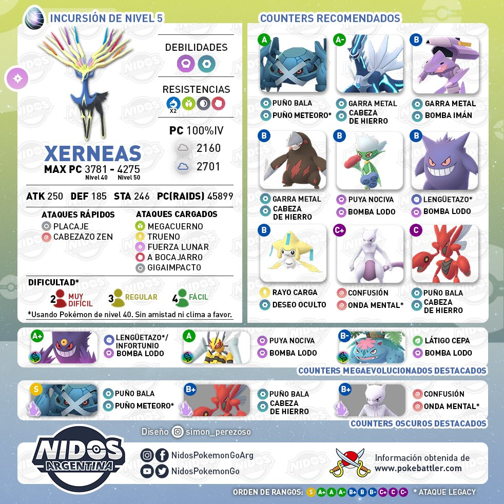 Pokémon GO Xerneas Counter