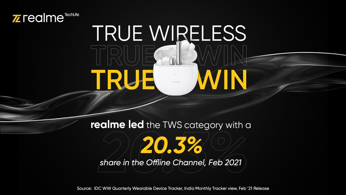 RT @MadhavSheth1: With each milestone, we are leaping towards becoming your favourite tech lifestyle brand! #realme https://t.co/uhZ0oXa9tO